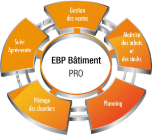 EBP Bâtiment PRO