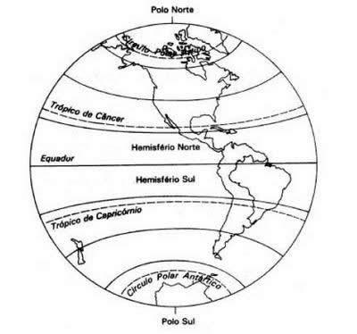 https://i1.wp.com/www.sogeografia.com.br/Conteudos/GeografiaFisica/coordenadas_geo/clip_image001.jpg