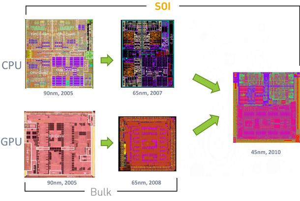 GPU/CPU on SOI: the Xbox 360 did it first – SOI Industry