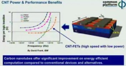 IBM Carbon Nanotubes SOI