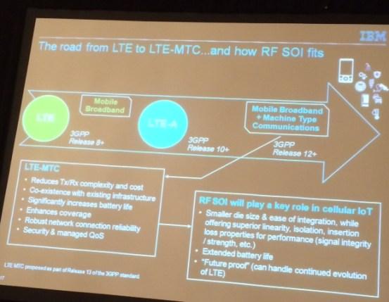 IBM_RFSOI_LTE