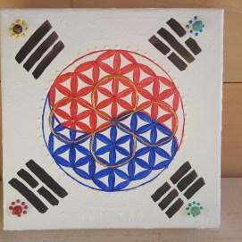 soin tableau lipnick grabovoi yin yang