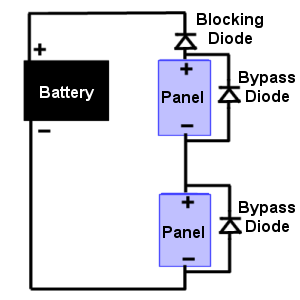 schematic diagram of a simple circuit with blocking and by-pass diodes