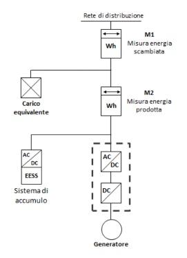 accumulo-schema-2-Gse-AC_AC