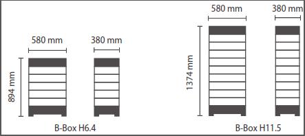 BYD-Box-batterie