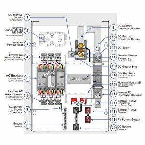 Magnum Energy MMP25030D – Solar Gain