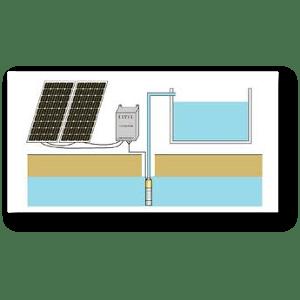 solar-water-pump Sunmaster - Fabricante de iluminación solar
