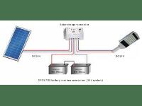 solar led system - Why SUNMASTER advises to use 24V for 40+W Solar LED System?