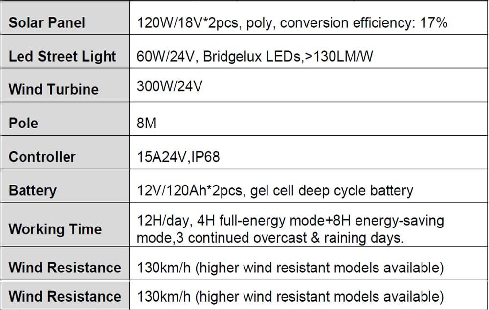 0004 - Solar wind street light