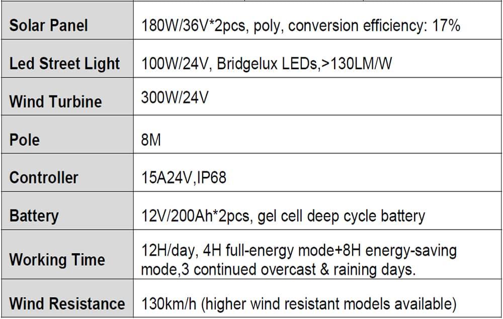 0010 Solar wind street light