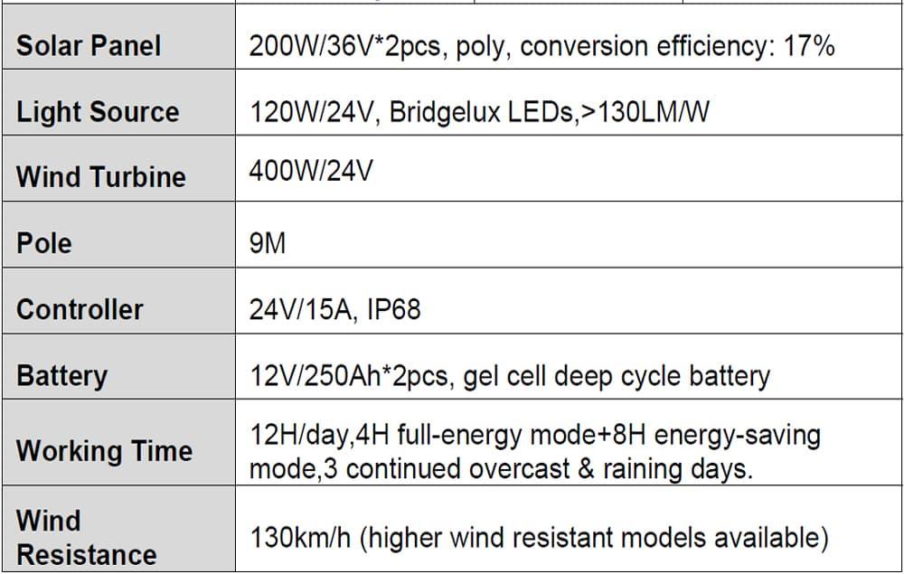 0013 Solar wind street light