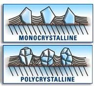 crystals 1 - Monocrystalline and Polycrystalline