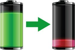 Solar-Battery-Lifespan All you need to know about Solar Battery Lifespan
