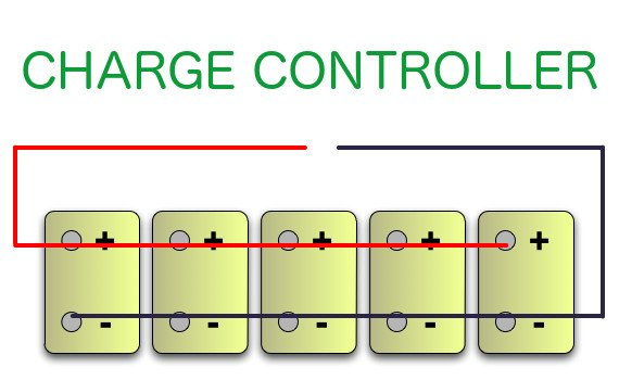 Charge-Controller-IMG How to Maintain an Off-Grid Solar System
