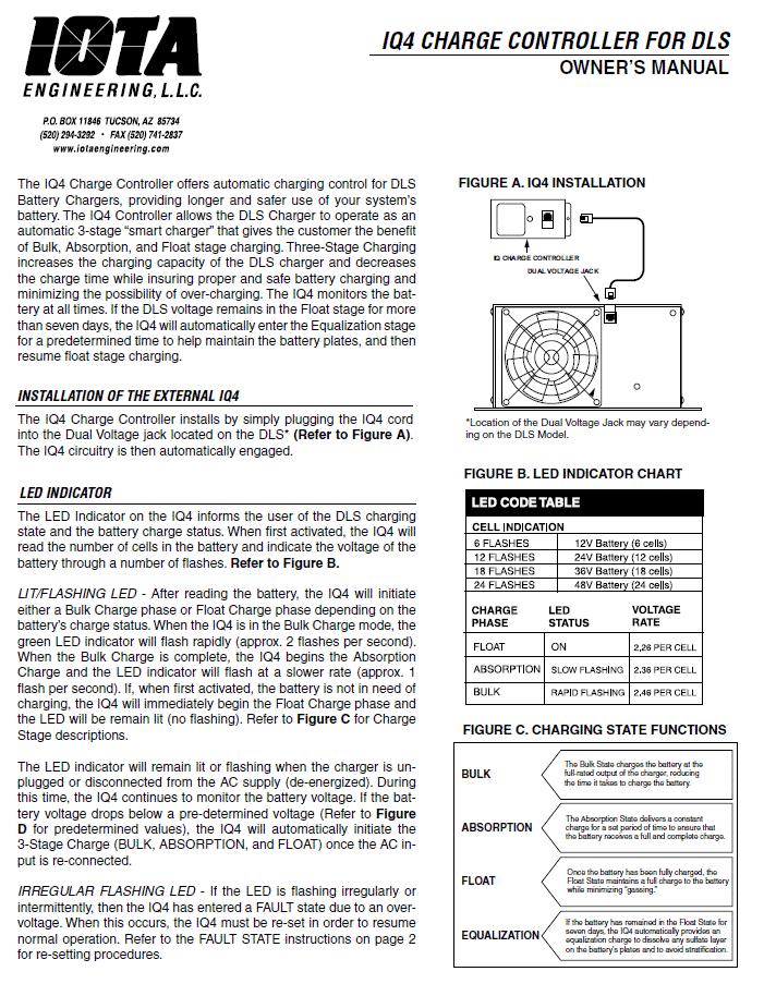 Bodine B90 Wiring Old - Wiring Diagram Database