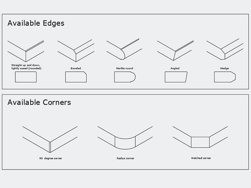 concrete countertop edges and corners