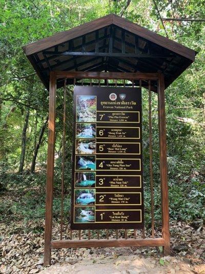 Erawan Park Watefalls