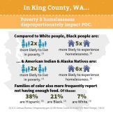 Undoing Racism brochure - King Co stats