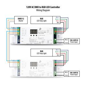 4 Channel DMXRGBW LED Controller