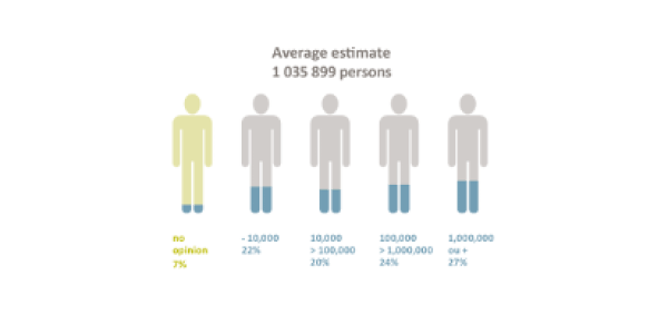 estimation mortalit anglais