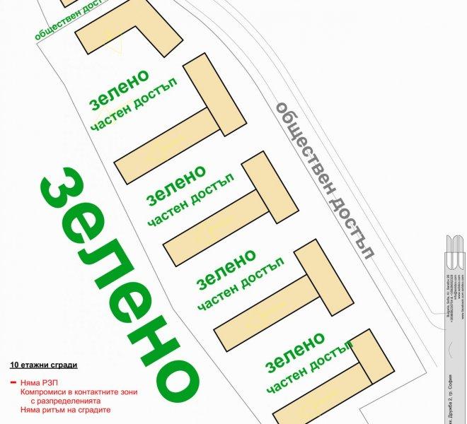 Дружба 2 Сити Хоум Експо Урбанистично проучване 4