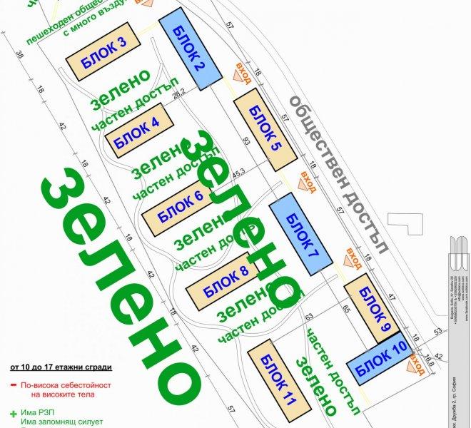 Дружба 2 Сити Хоум Експо Урбанистично проучване 7