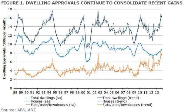 housing-market-fig1