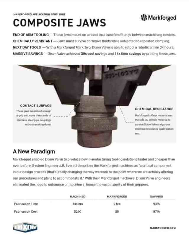Markforged Use Case - Dixon Gripper Composite Preview