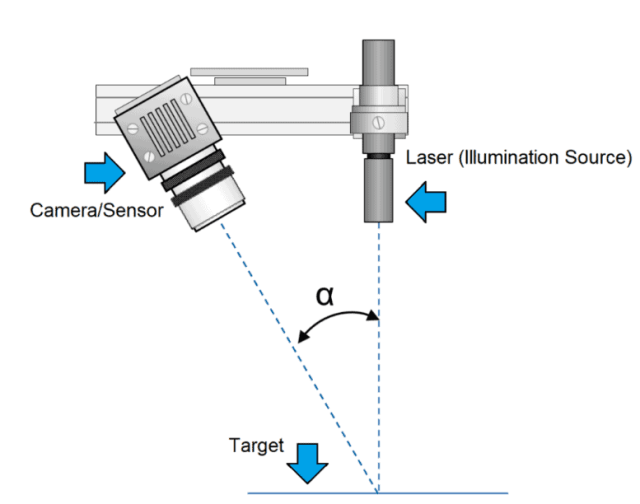 Laser-scanning-diagram