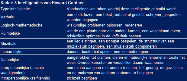 Wat is intelligentie, Howard Gardner 8 intelligenties