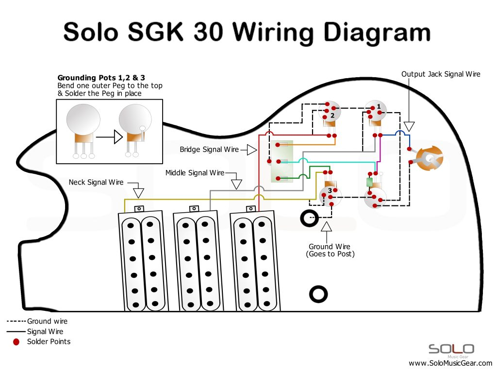 Solo Sg Style 3 Pickups Wiring Guide