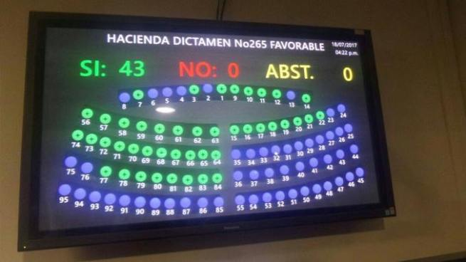 Diputados aprueban reforma al ahorro de pensiones
