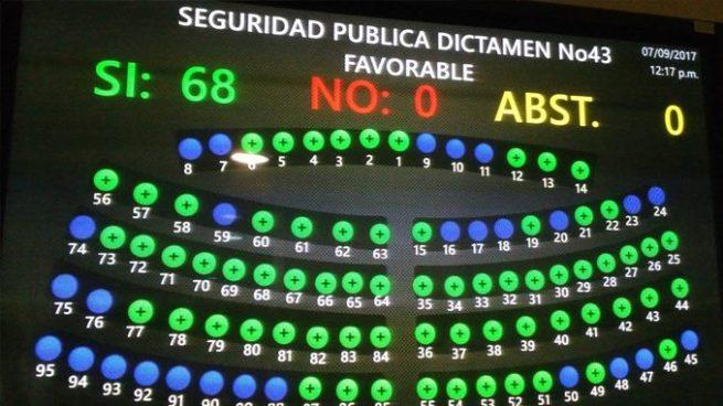 Con 68 votos se aprueban las reformas a la Ley Penal Juvenil