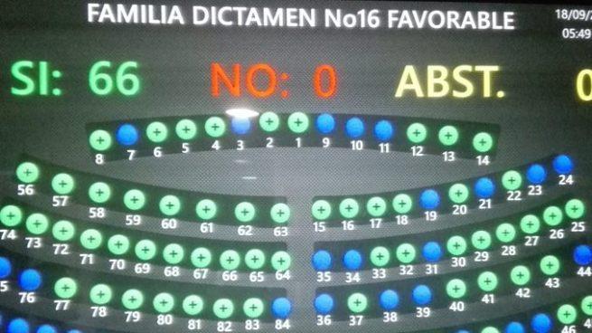 Diputados aprueban reforma que prohíbe el bullying en las escuelas y colegios