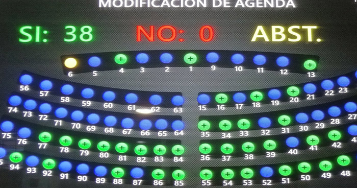 Propuesta del GOES para prorrogar por 15 días más el Estado de Emergencia no logra votos para discusión