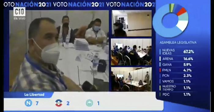 Revocan credencial a Jaime Perla acusado por acoso contra periodista de Canal 10