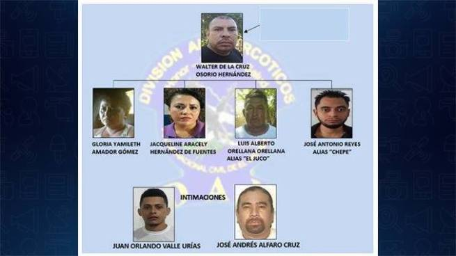 Desarticulan red de narcotráfico internacional que operaba en zona oriental del país