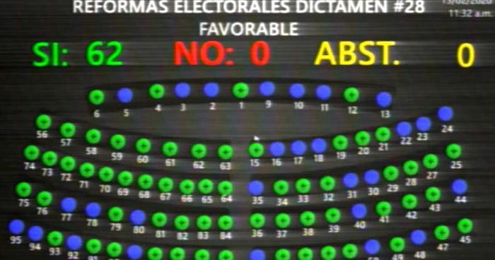 Asamblea legislativa aprueba nuevas reformas electorales para elecciones del 2021
