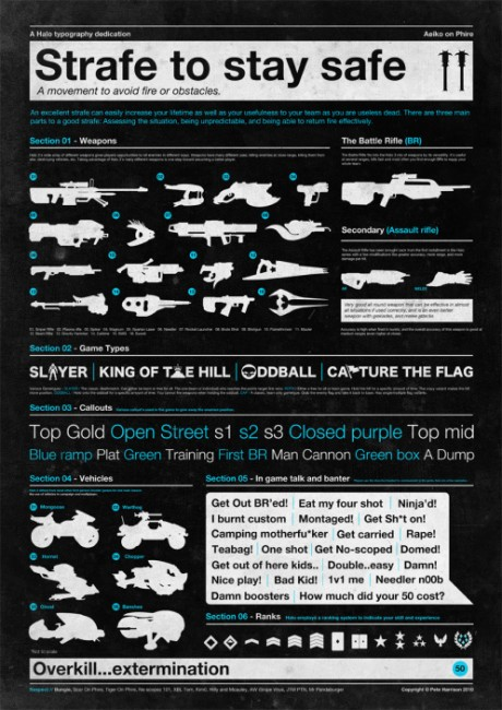 Solopress Design Insight Halo strafe typography video game poster