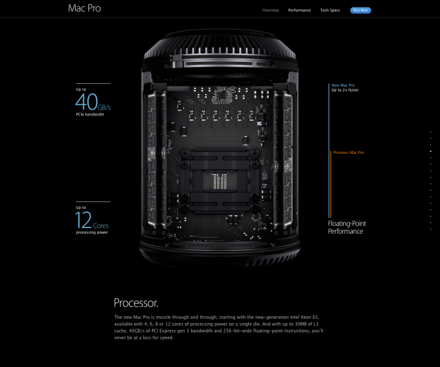 Apple United Kingdom Mac Pro