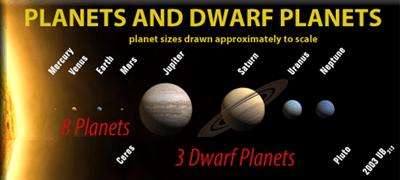 Solar System - Mrs. Craft Science 6