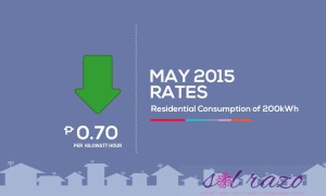 MERALCO power rates went down