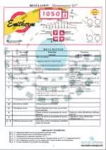 Notice régulation E87