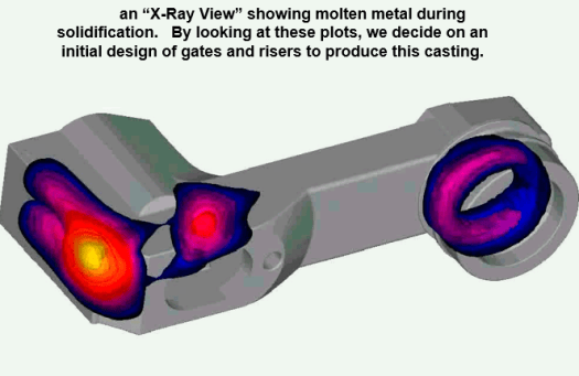 x ray view