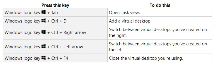 Basic Window Shortcut Keys