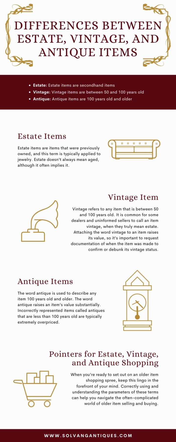 Estate Vintage Antiques Infographic