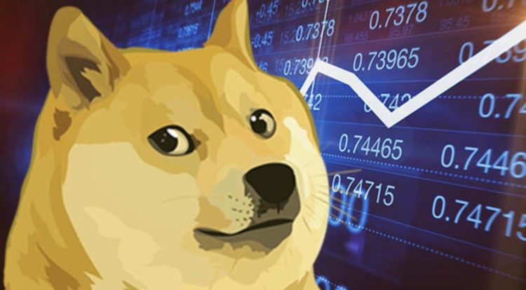 What is Dogecoin, how did it come about, why did it rise ...