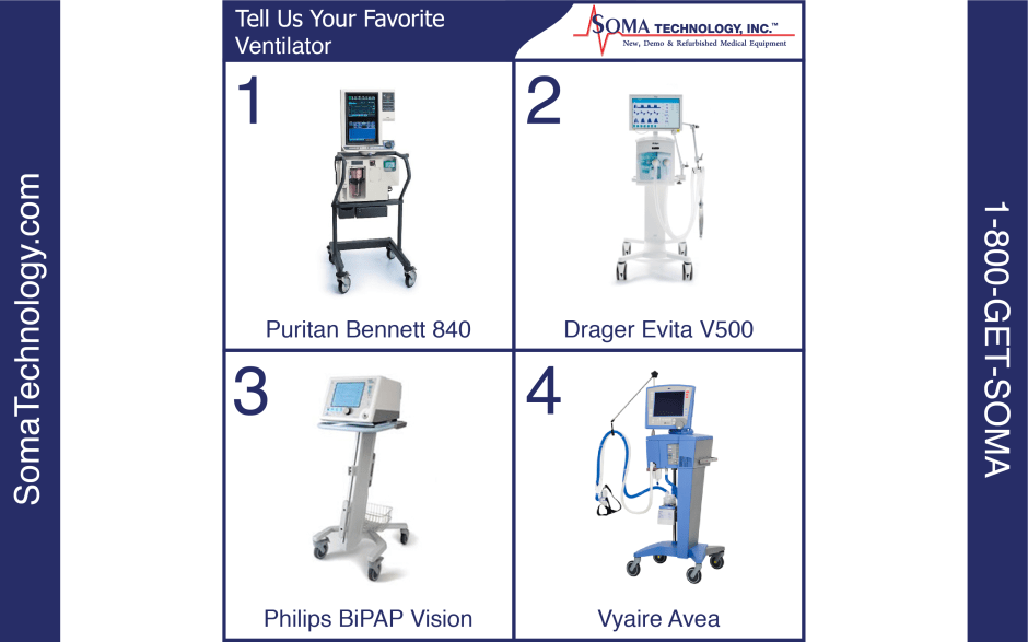 Tell us your favorite ventilator - Soma Technology, Inc.