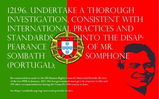 UPR Recommendation-Portugal