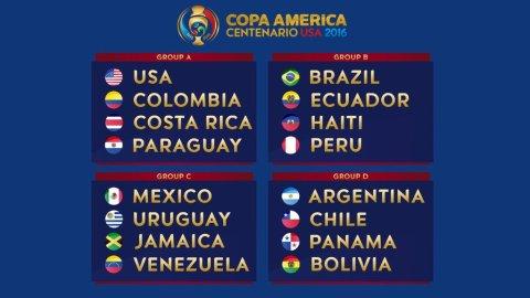 copa-america-centenario-groups